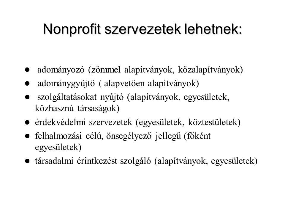 Nonprofit szervezetek lehetnek: