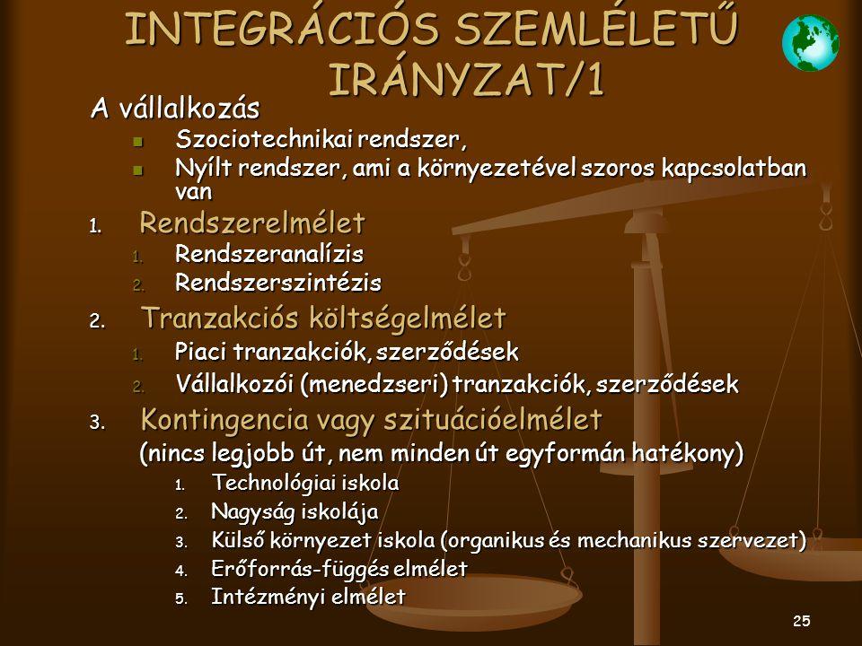 INTEGRÁCIÓS SZEMLÉLETŰ IRÁNYZAT/1
