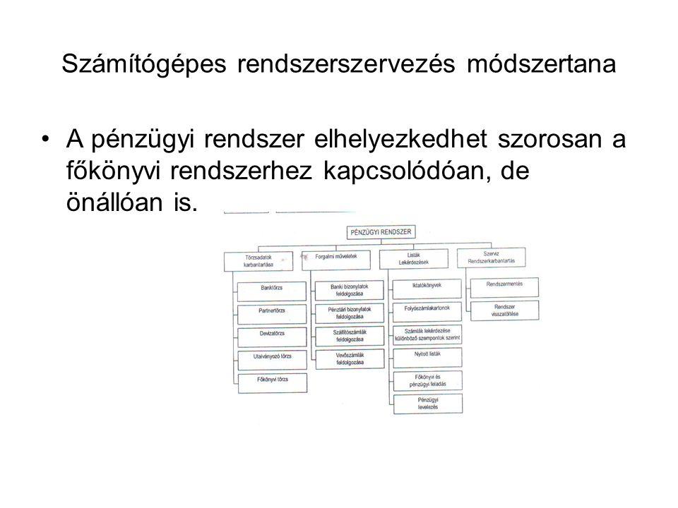 Számítógépes rendszerszervezés módszertana