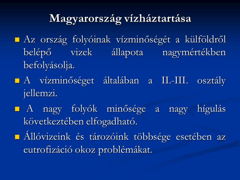 Magyarország vízháztartása