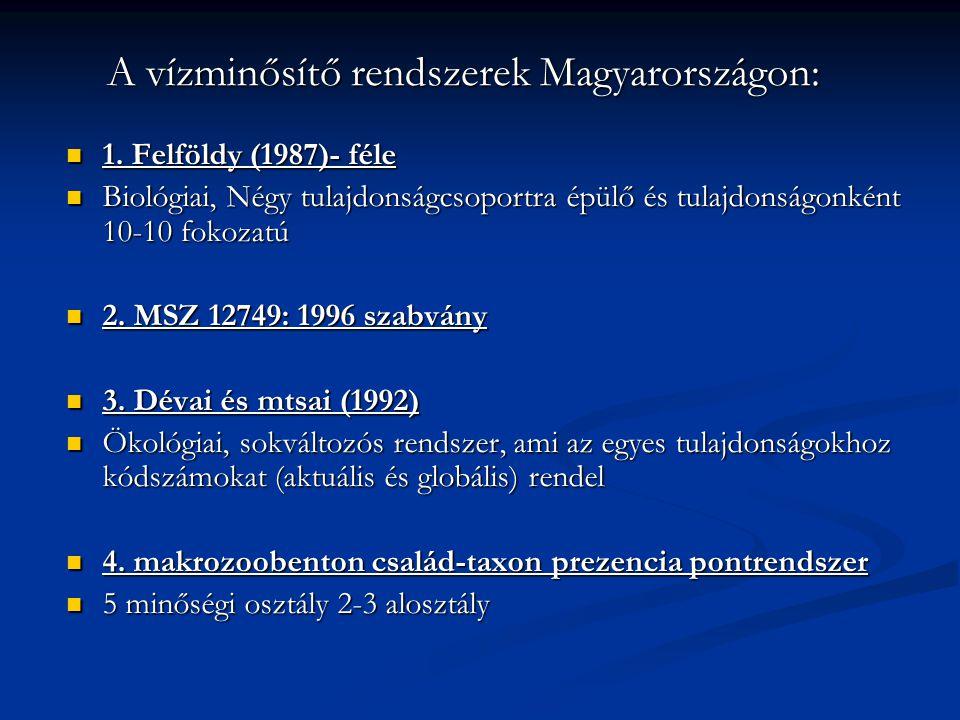 A vízminősítő rendszerek Magyarországon: