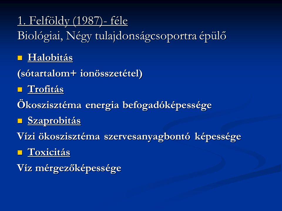 1. Felföldy (1987)- féle Biológiai, Négy tulajdonságcsoportra épülő