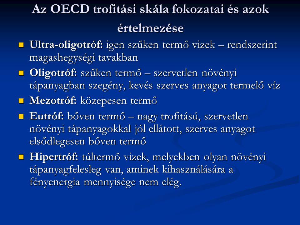 Az OECD trofitási skála fokozatai és azok értelmezése