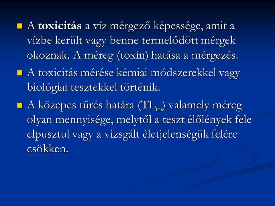 A toxicitás a víz mérgező képessége, amit a vízbe került vagy benne termelődött mérgek okoznak. A méreg (toxin) hatása a mérgezés.