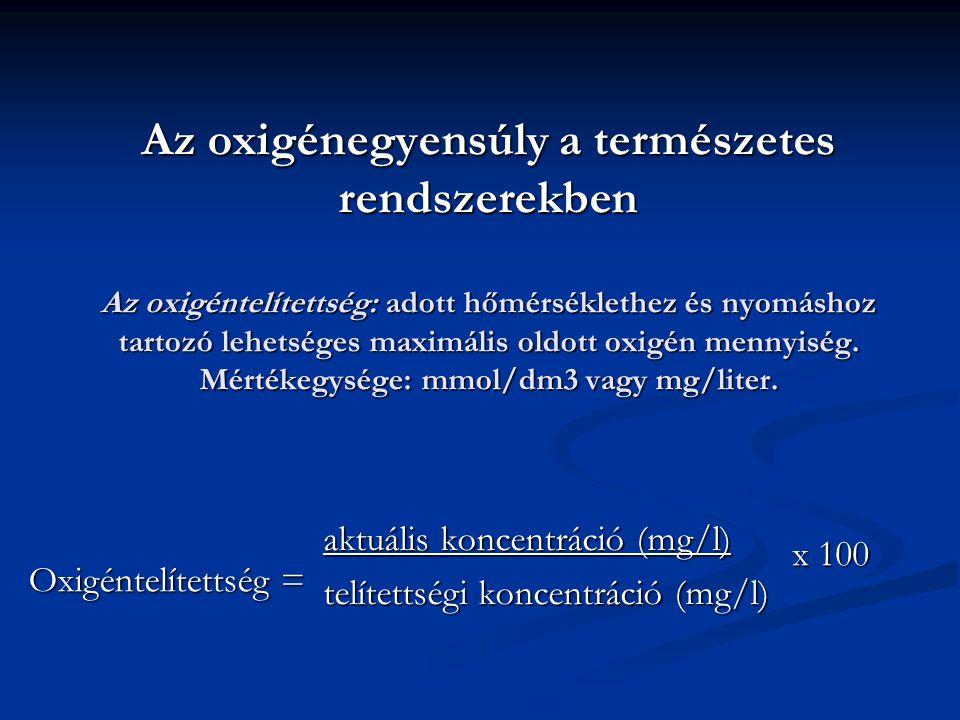 Az oxigénegyensúly a természetes rendszerekben Az oxigéntelítettség: adott hőmérséklethez és nyomáshoz tartozó lehetséges maximális oldott oxigén mennyiség. Mértékegysége: mmol/dm3 vagy mg/liter.