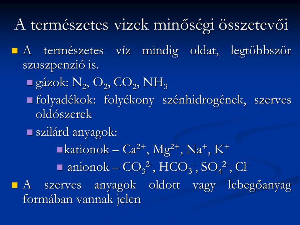 A természetes vizek minőségi összetevői