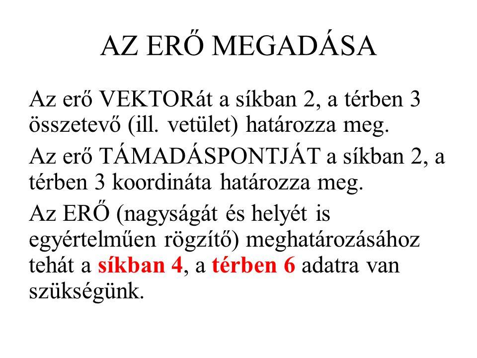 AZ ERŐ MEGADÁSA Az erő VEKTORát a síkban 2, a térben 3 összetevő (ill. vetület) határozza meg.