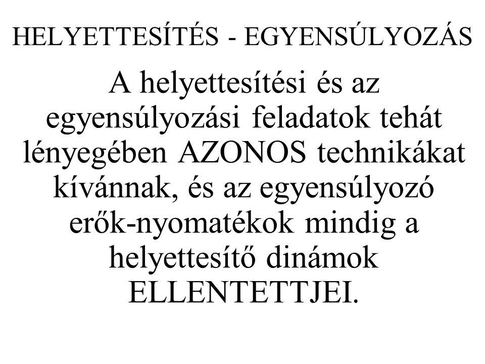 HELYETTESÍTÉS - EGYENSÚLYOZÁS