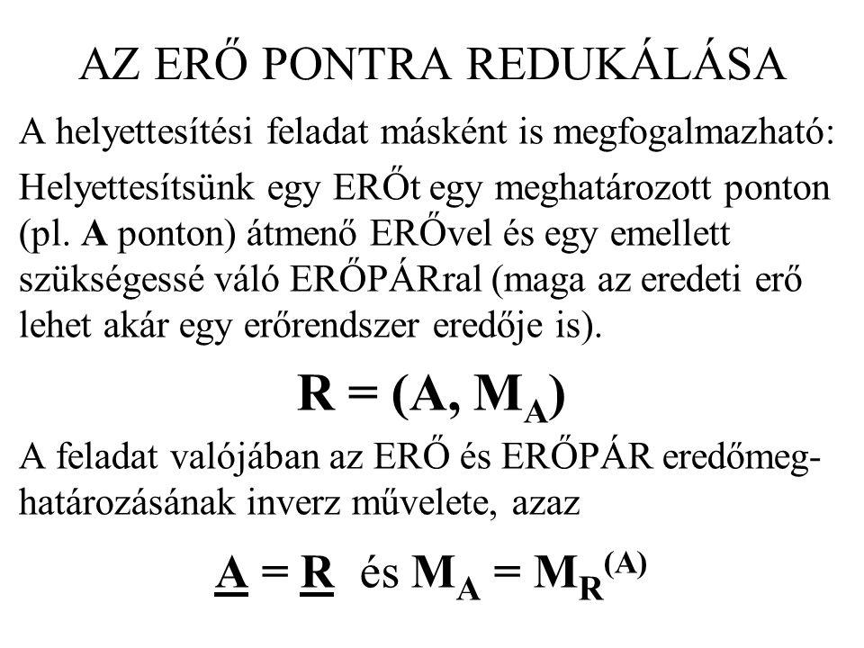 AZ ERŐ PONTRA REDUKÁLÁSA