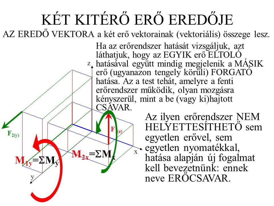 KÉT KITÉRŐ ERŐ EREDŐJE AZ EREDŐ VEKTORA a két erő vektorainak (vektoriális) összege lesz.