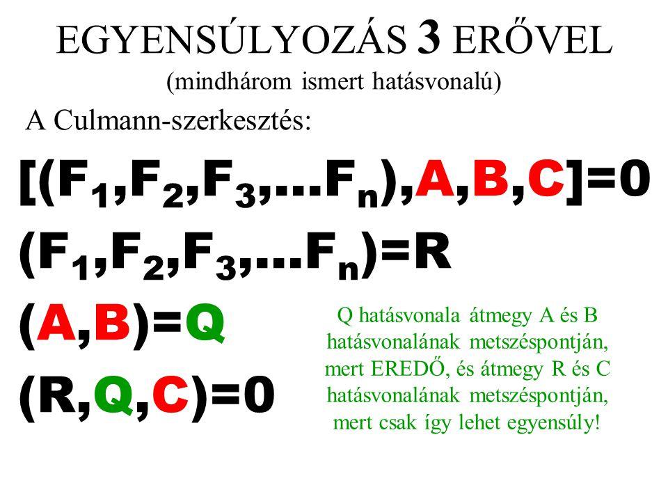 EGYENSÚLYOZÁS 3 ERŐVEL (mindhárom ismert hatásvonalú)