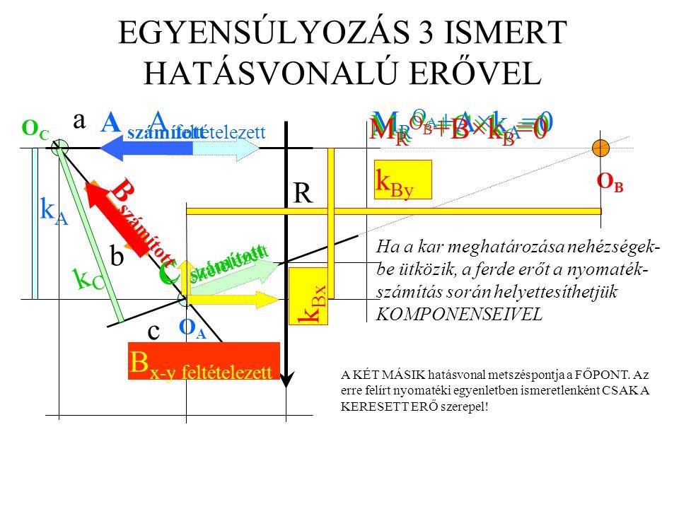 EGYENSÚLYOZÁS 3 ISMERT HATÁSVONALÚ ERŐVEL