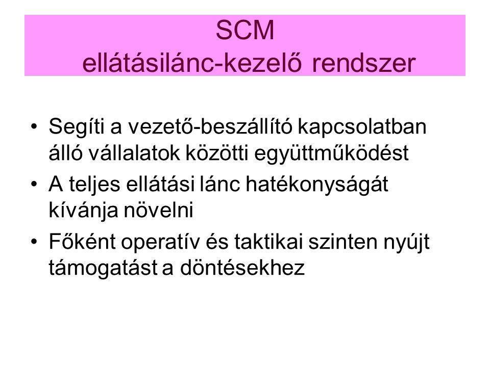 SCM ellátásilánc-kezelő rendszer