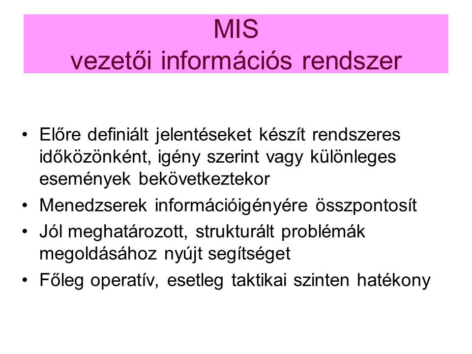 MIS vezetői információs rendszer