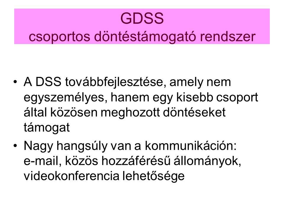 GDSS csoportos döntéstámogató rendszer