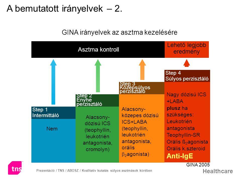 GINA irányelvek az asztma kezelésére