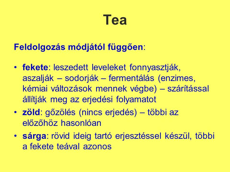 Tea Feldolgozás módjától függően: