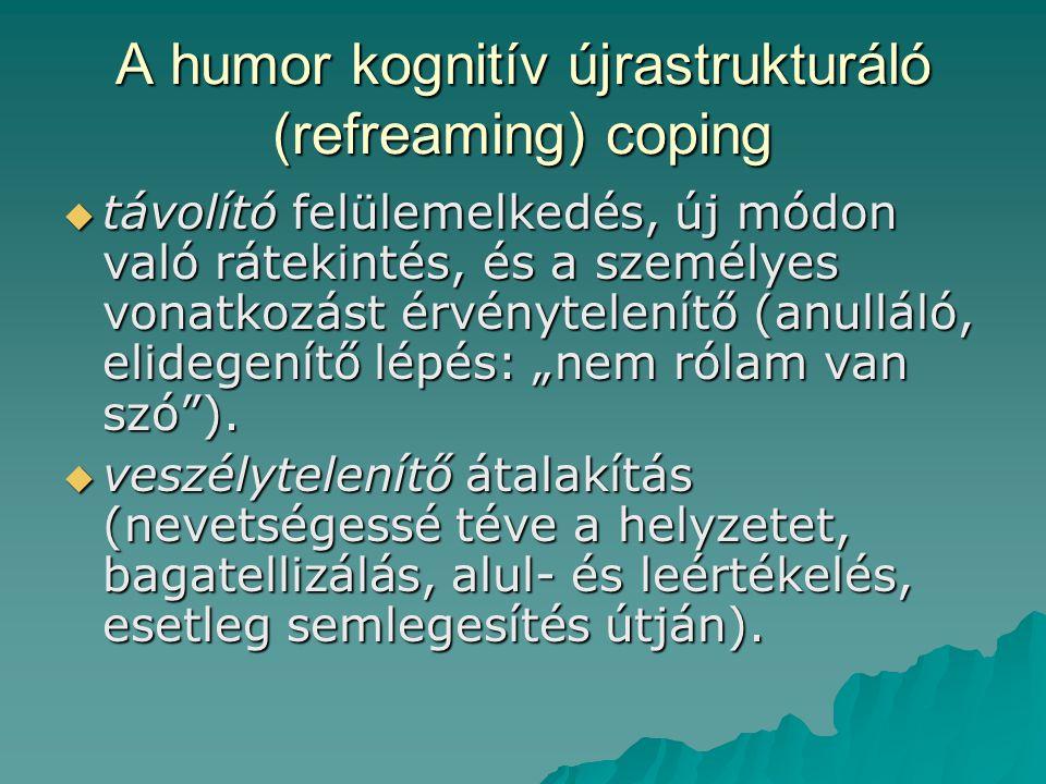 A humor kognitív újrastrukturáló (refreaming) coping