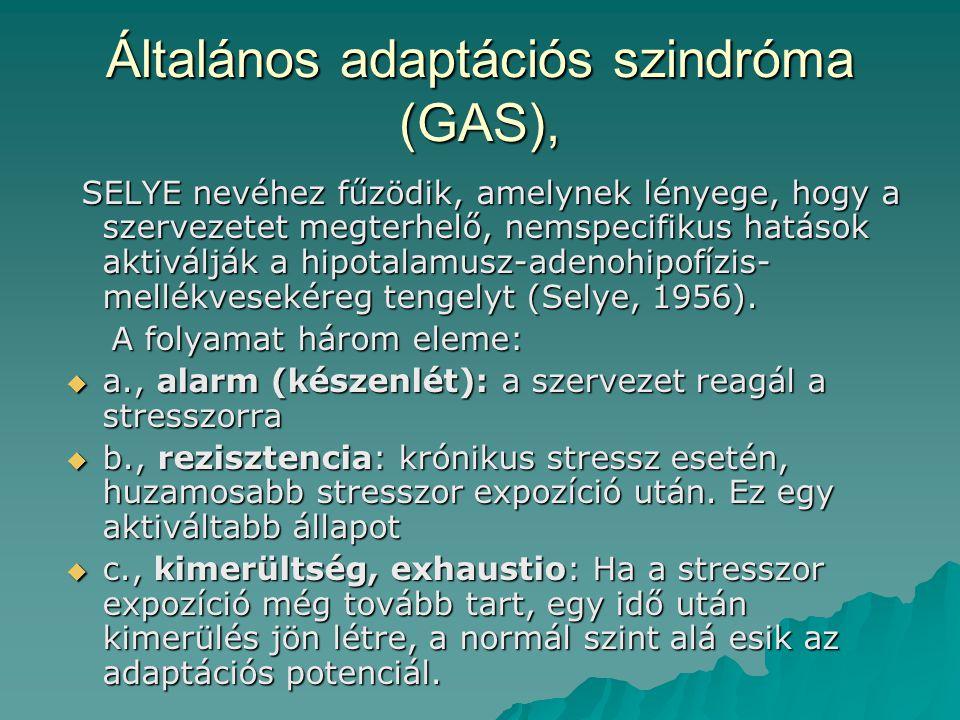 Általános adaptációs szindróma (GAS),