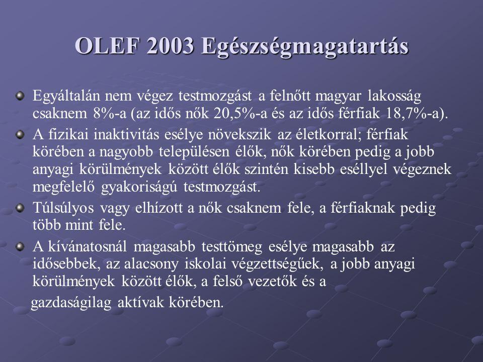OLEF 2003 Egészségmagatartás