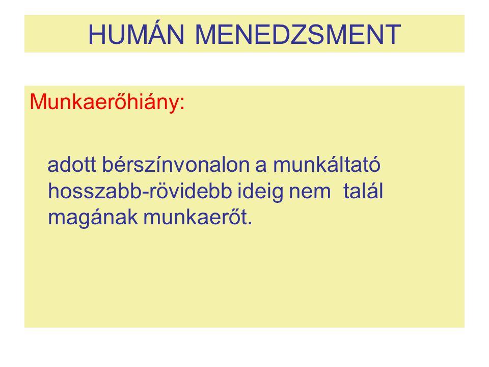 HUMÁN MENEDZSMENT Munkaerőhiány: