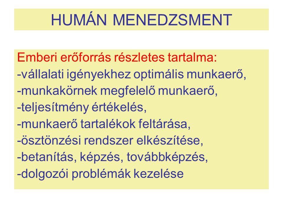 HUMÁN MENEDZSMENT Emberi erőforrás részletes tartalma: