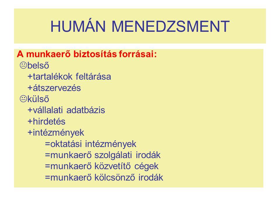 HUMÁN MENEDZSMENT A munkaerő biztosítás forrásai: belső