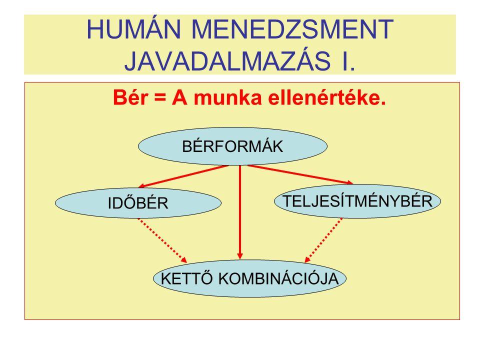 HUMÁN MENEDZSMENT JAVADALMAZÁS I.