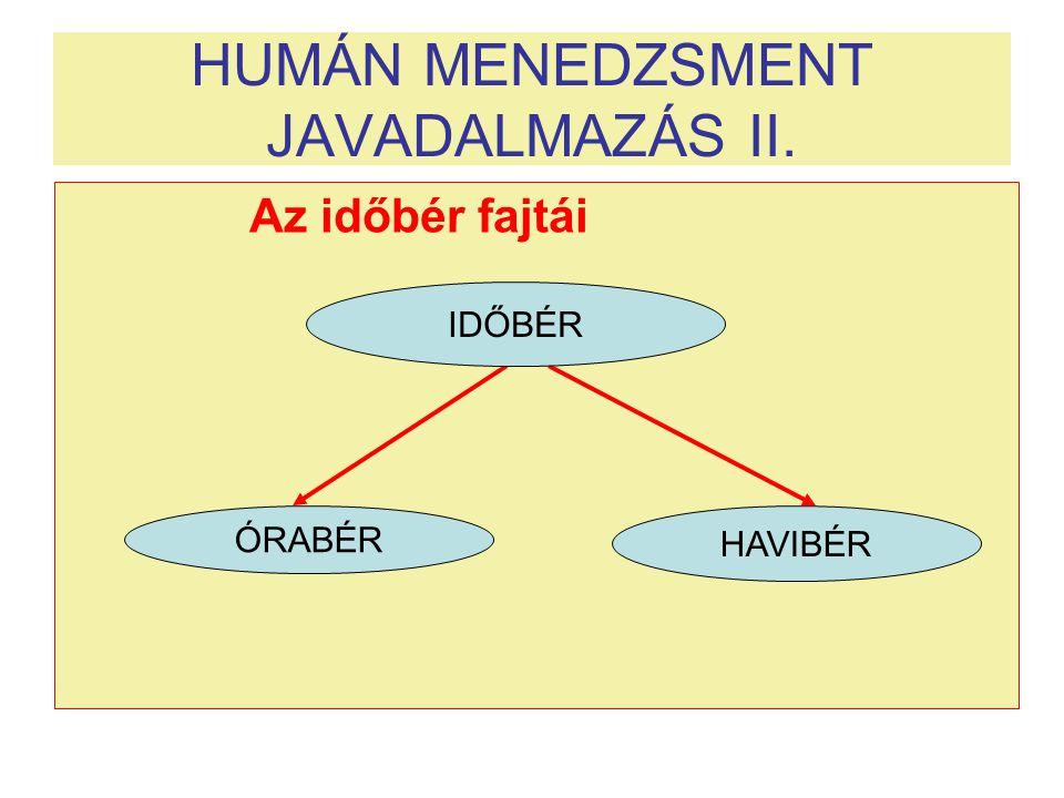 HUMÁN MENEDZSMENT JAVADALMAZÁS II.