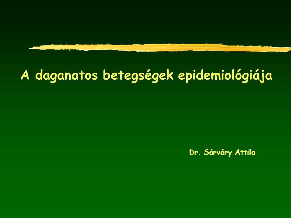 A daganatos betegségek epidemiológiája