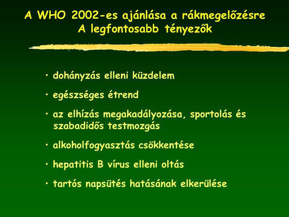 A WHO 2002-es ajánlása a rákmegelőzésre A legfontosabb tényezők