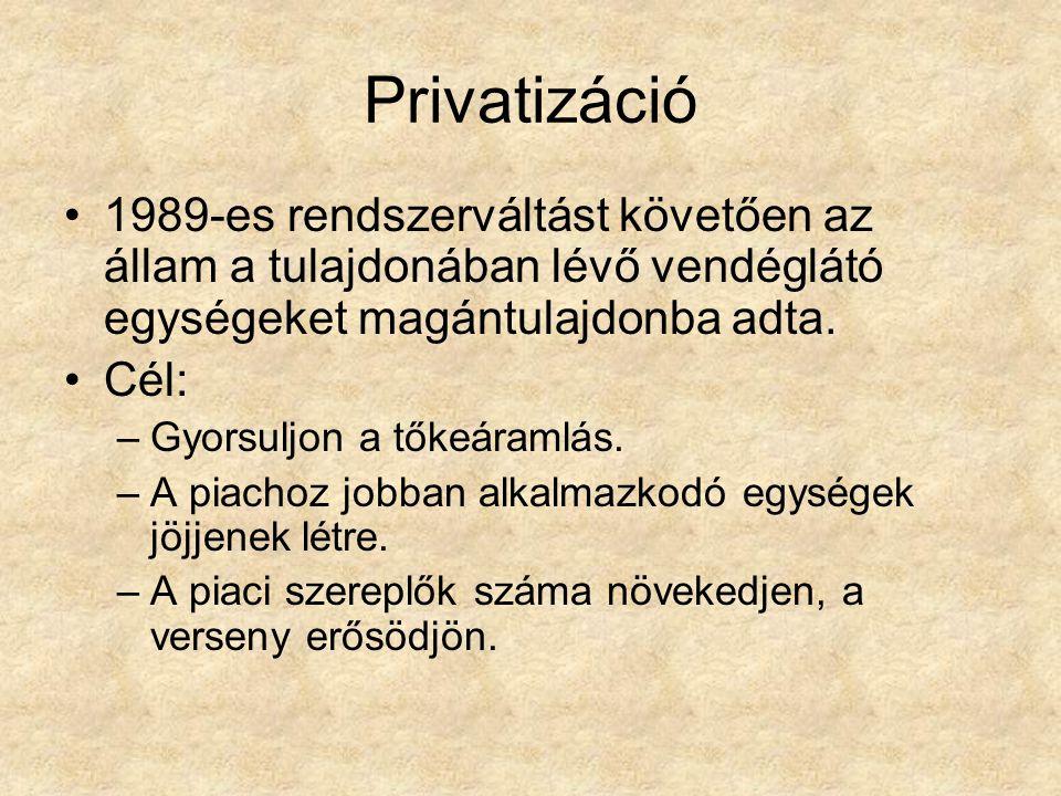 Privatizáció 1989-es rendszerváltást követően az állam a tulajdonában lévő vendéglátó egységeket magántulajdonba adta.