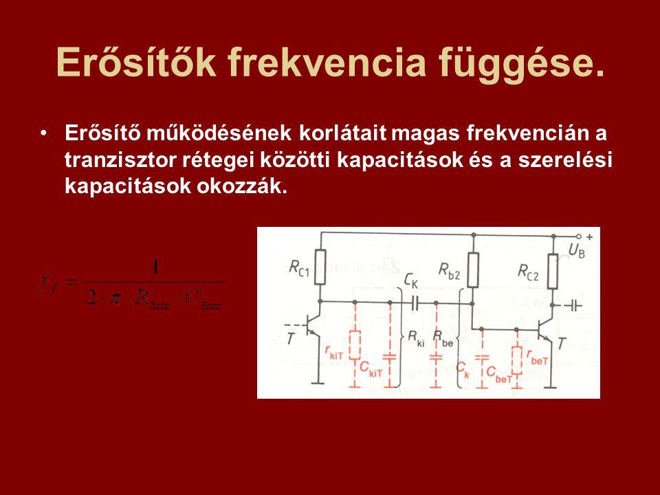 Erősítők frekvencia függése.
