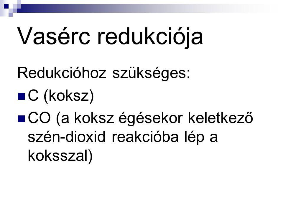Vasérc redukciója Redukcióhoz szükséges: C (koksz)
