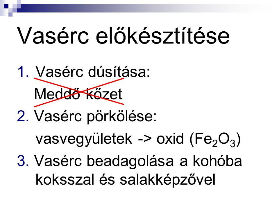 Vasérc előkésztítése Vasérc dúsítása: Meddő kőzet 2. Vasérc pörkölése: