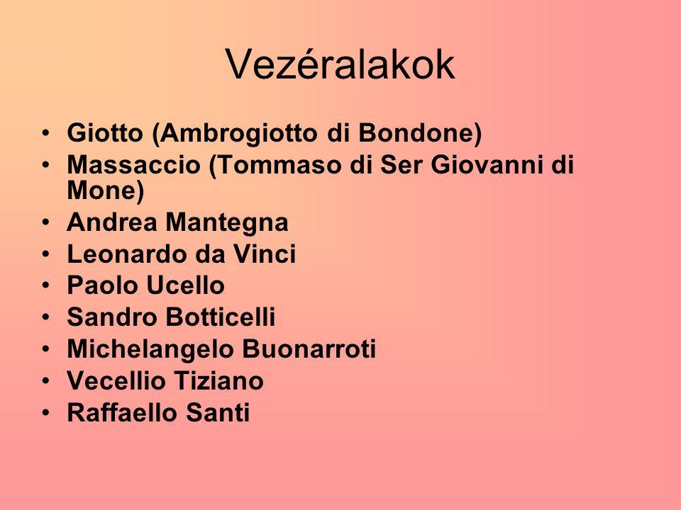 Vezéralakok Giotto (Ambrogiotto di Bondone)
