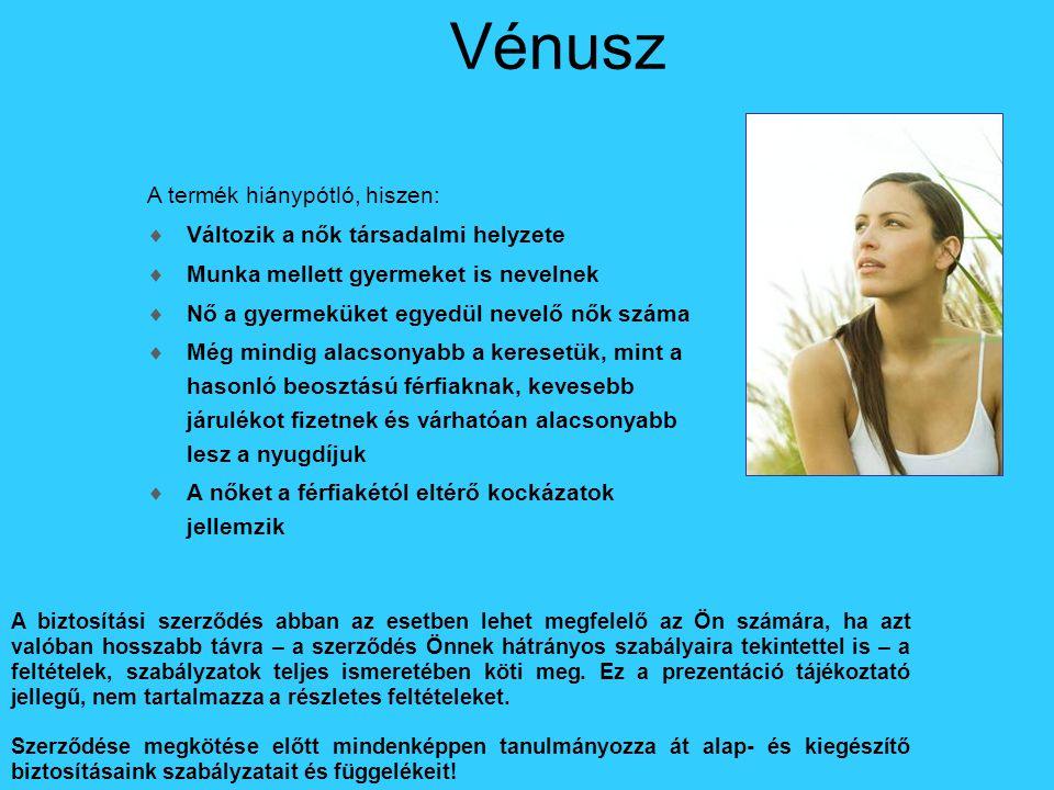 Vénusz A termék hiánypótló, hiszen: Változik a nők társadalmi helyzete