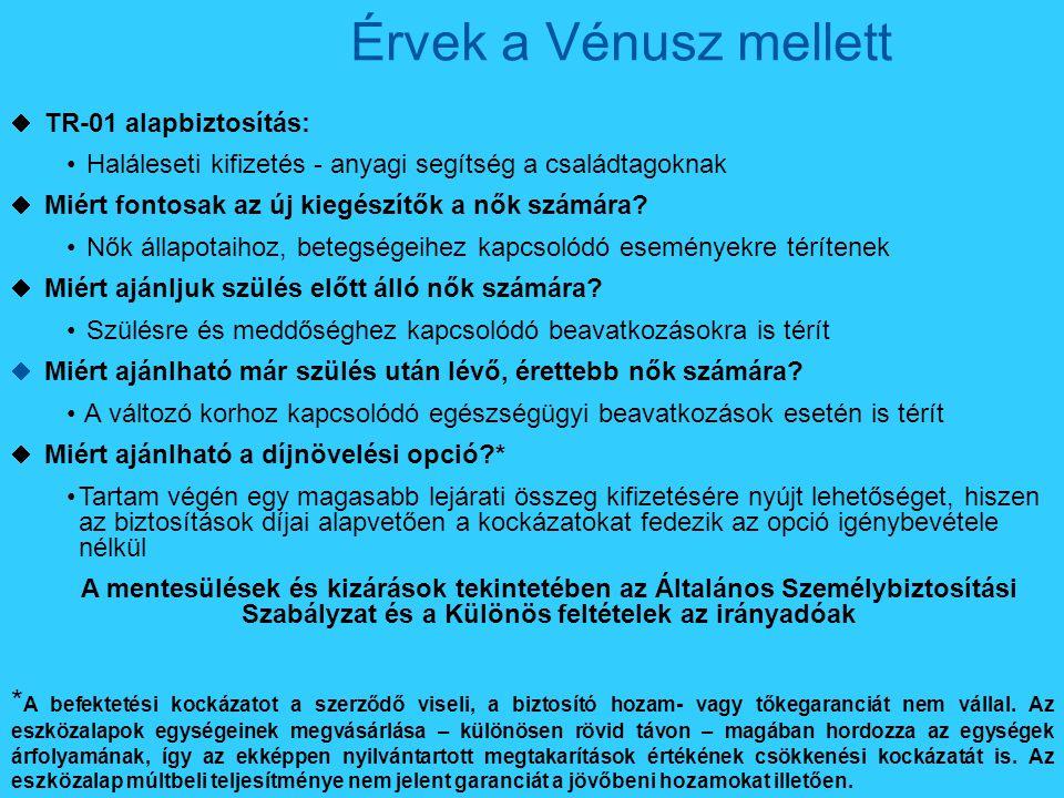 Érvek a Vénusz mellett TR-01 alapbiztosítás: Haláleseti kifizetés - anyagi segítség a családtagoknak.