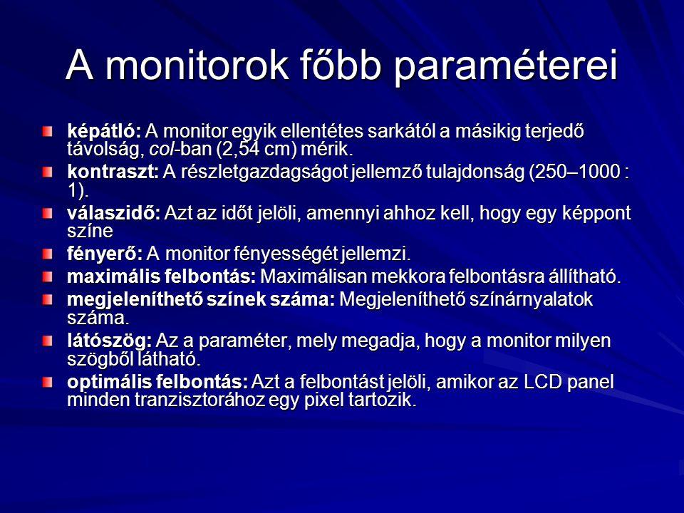 A monitorok főbb paraméterei