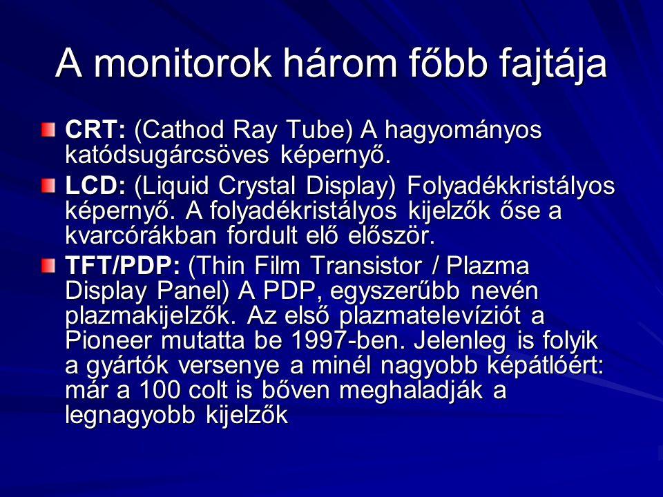 A monitorok három főbb fajtája