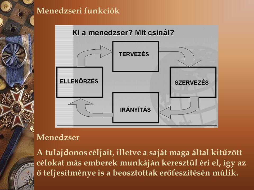 Menedzseri funkciók Menedzser.