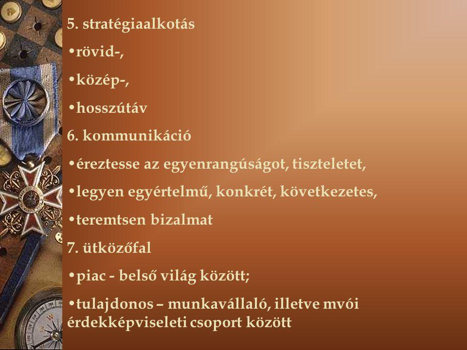 5. stratégiaalkotás rövid-, közép-, hosszútáv. 6. kommunikáció. éreztesse az egyenrangúságot, tiszteletet,