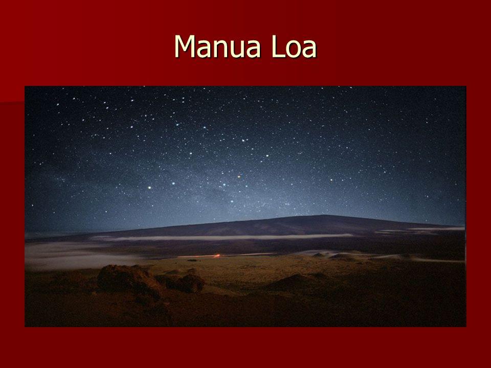 Manua Loa
