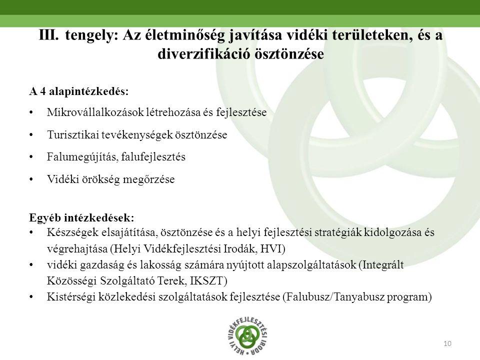 III. tengely: Az életminőség javítása vidéki területeken, és a diverzifikáció ösztönzése