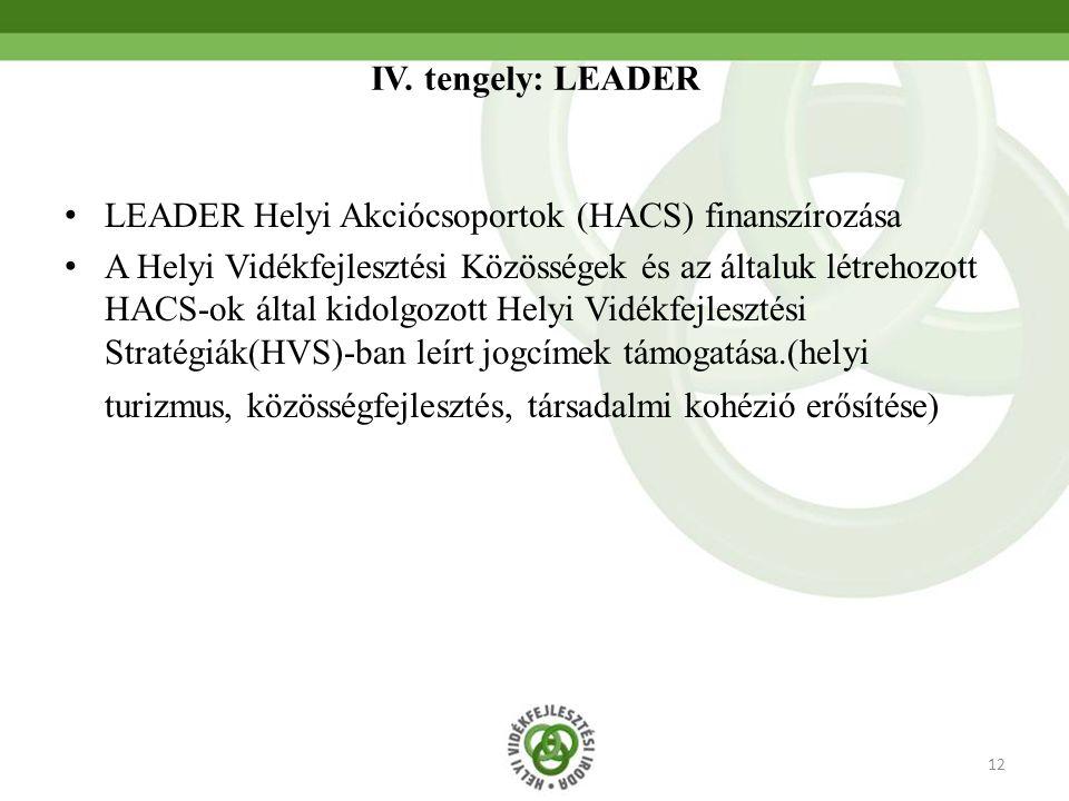 IV. tengely: LEADER LEADER Helyi Akciócsoportok (HACS) finanszírozása.