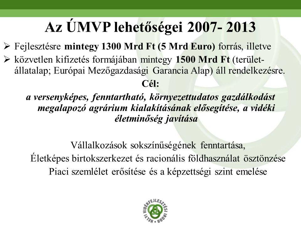 Az ÚMVP lehetőségei 2007- 2013 Fejlesztésre mintegy 1300 Mrd Ft (5 Mrd Euro) forrás, illetve.