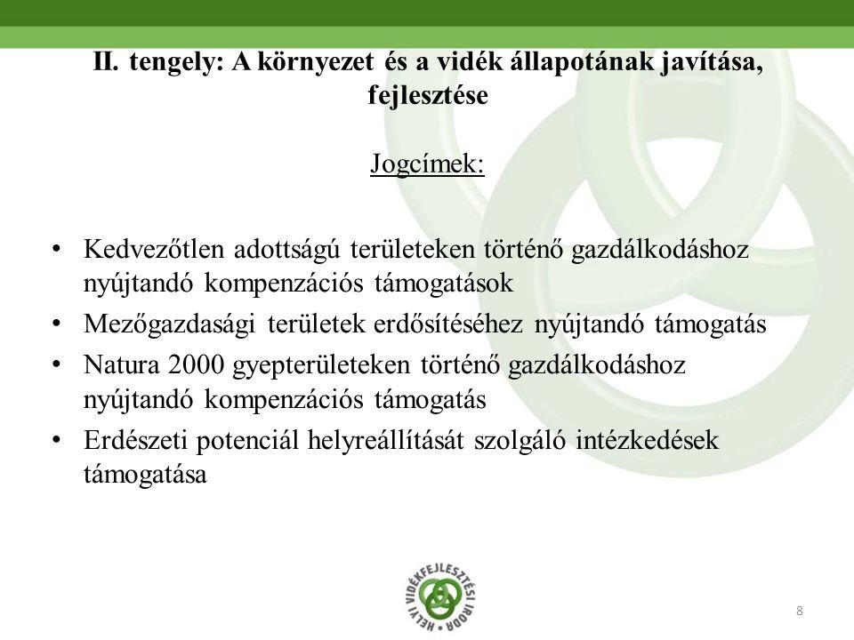 II. tengely: A környezet és a vidék állapotának javítása, fejlesztése Jogcímek: