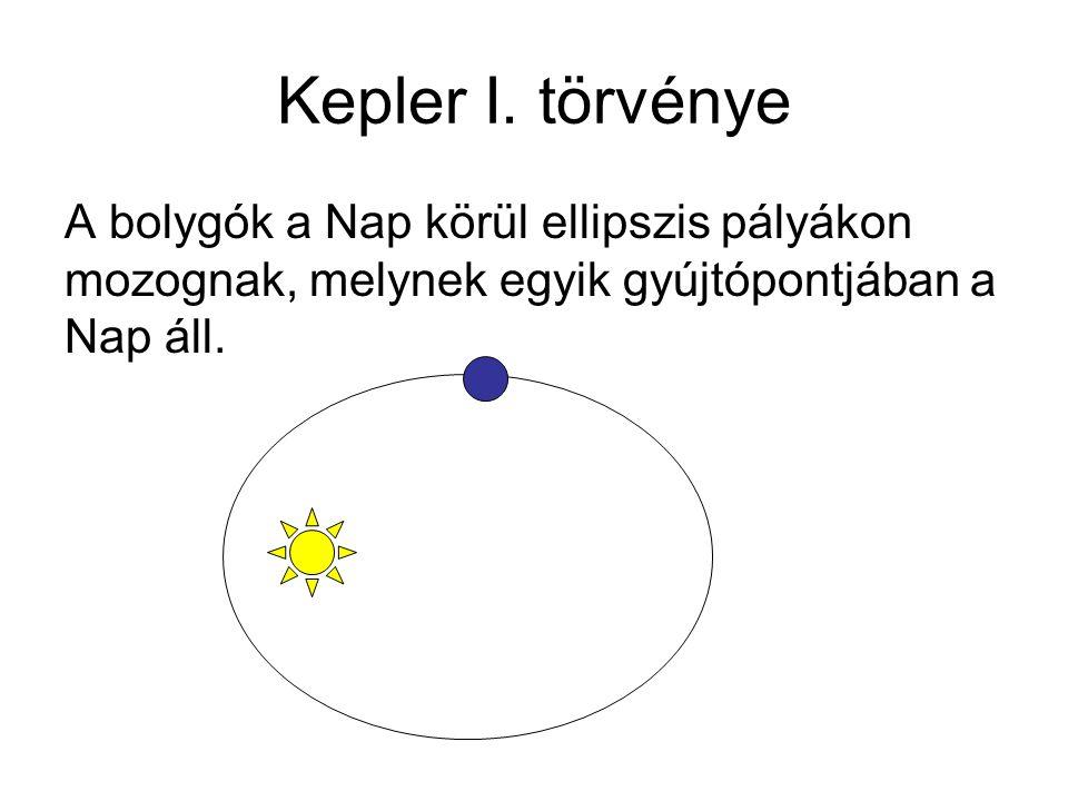 Kepler I.