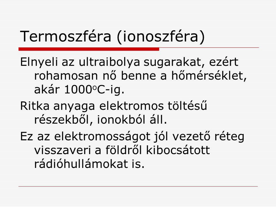 Termoszféra (ionoszféra)