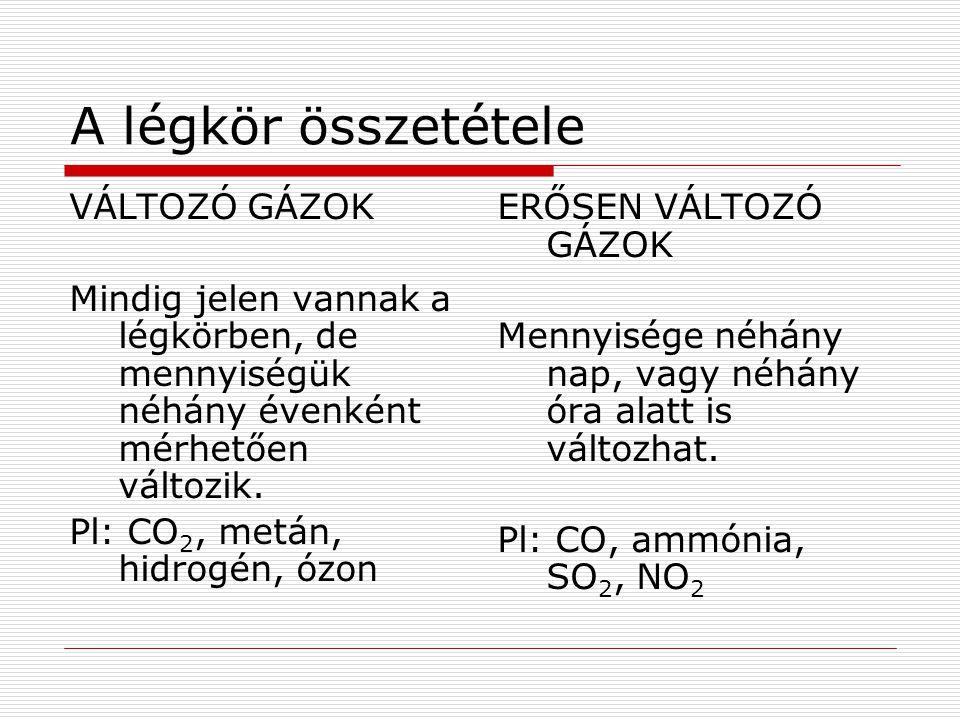 A légkör összetétele VÁLTOZÓ GÁZOK